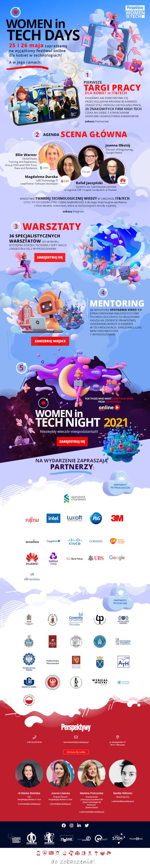 Women_in_Tech_Days_plakat